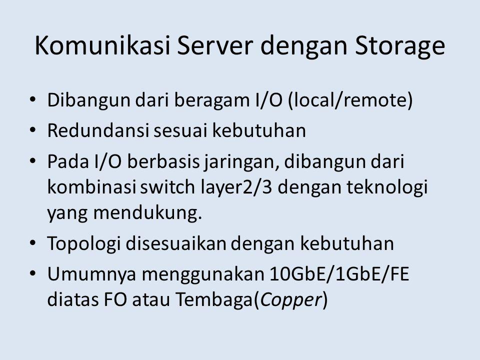 Komunikasi Server dengan Storage