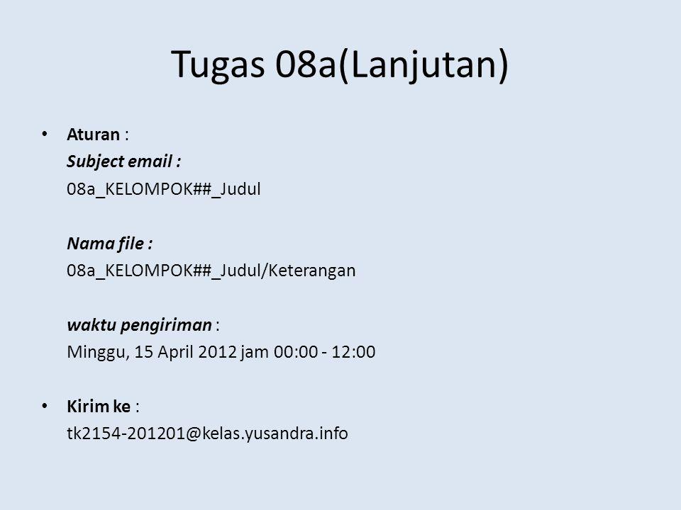 Tugas 08a(Lanjutan) Aturan : Subject email : 08a_KELOMPOK##_Judul