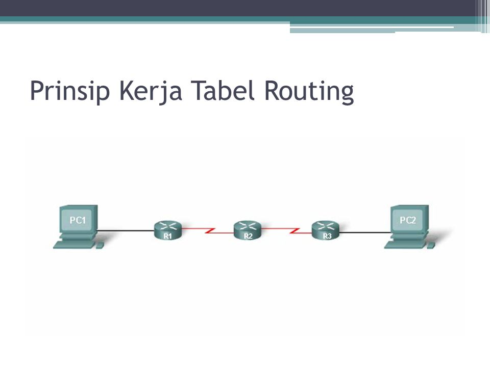 Prinsip Kerja Tabel Routing