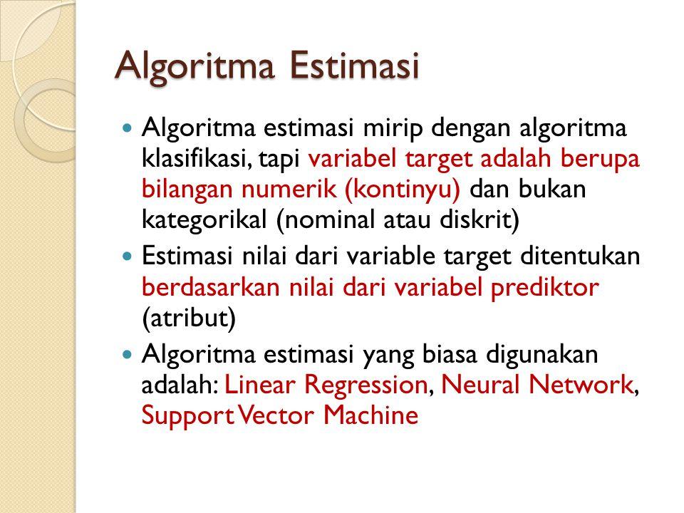 romi@romisatriawahono.net Object-Oriented Programming. Algoritma Estimasi.
