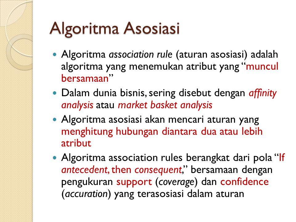 romi@romisatriawahono.net Object-Oriented Programming. Algoritma Asosiasi.