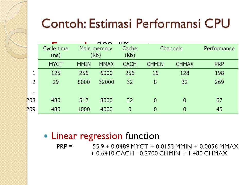 Contoh: Estimasi Performansi CPU