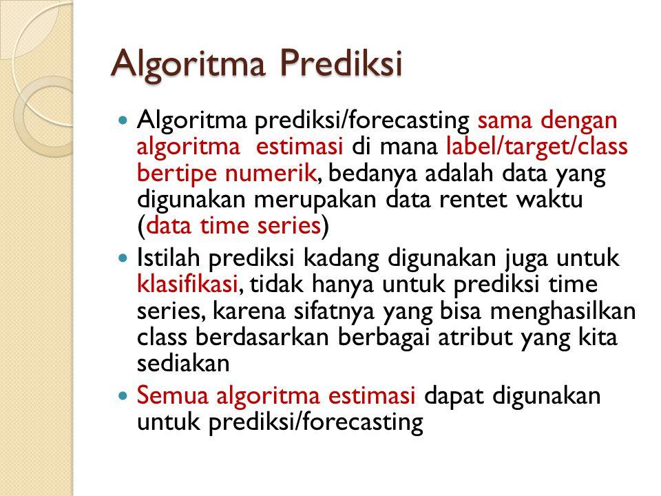 romi@romisatriawahono.net Object-Oriented Programming. Algoritma Prediksi.