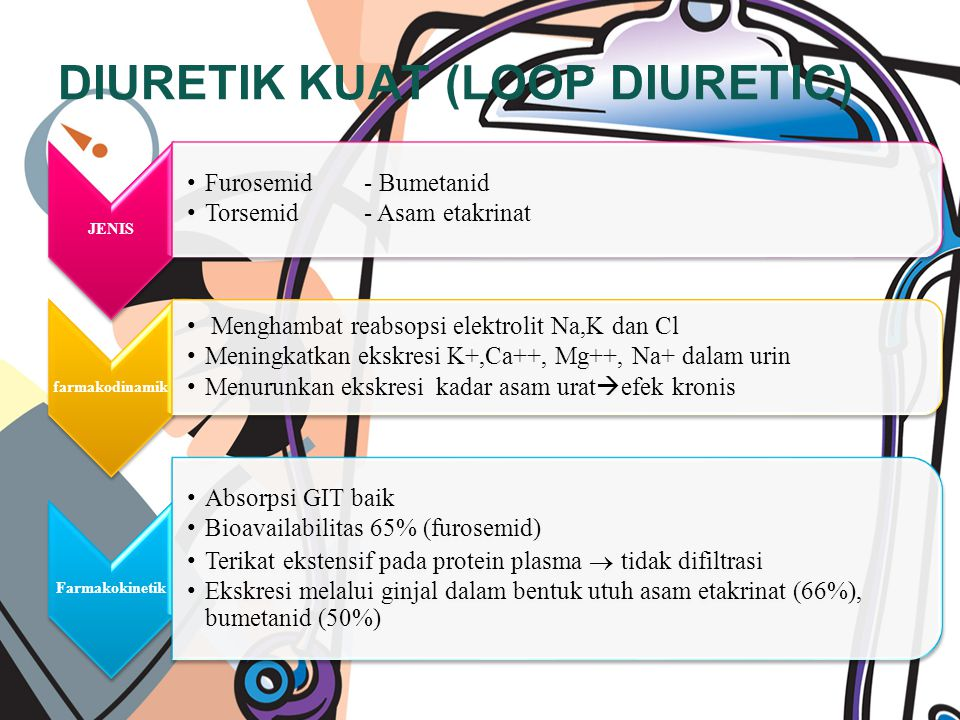 DIURETIK KUAT (LOOP DIURETIC)