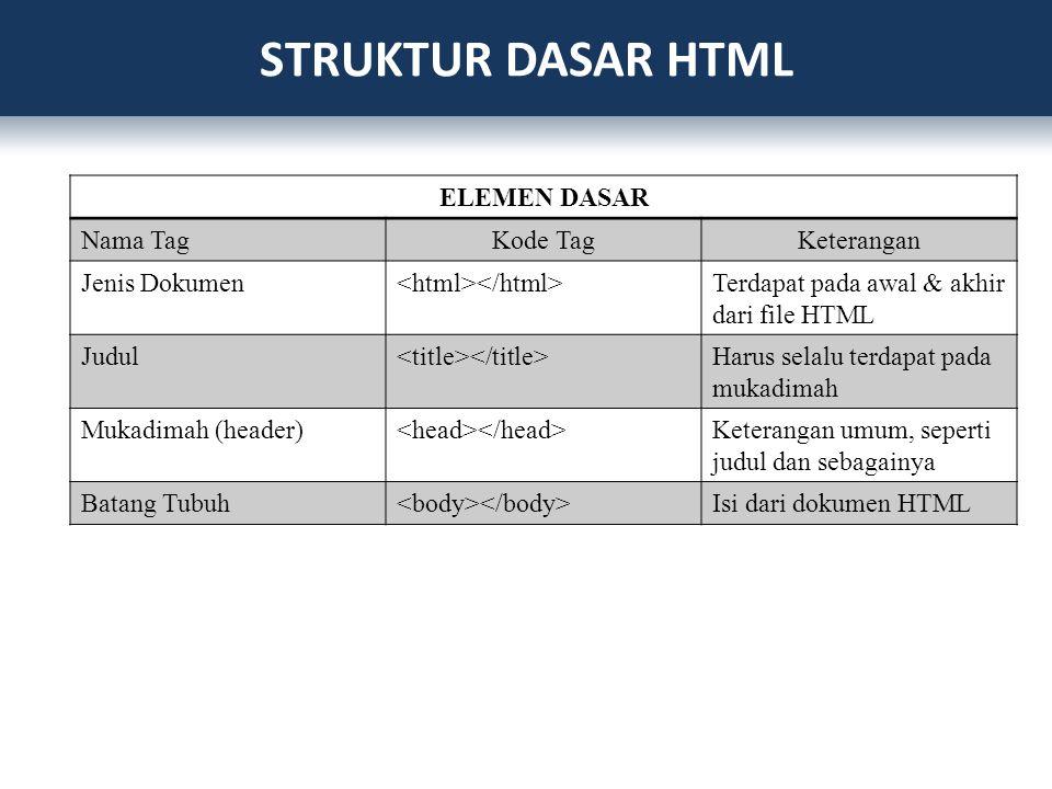 STRUKTUR DASAR HTML ELEMEN DASAR Nama Tag Kode Tag Keterangan