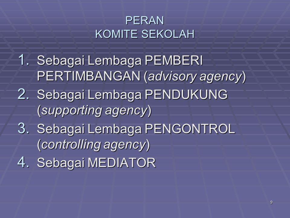 Sebagai Lembaga PEMBERI PERTIMBANGAN (advisory agency)