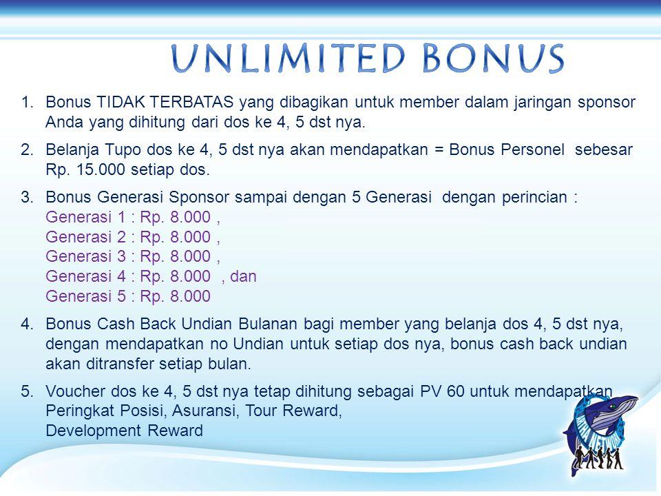UNLIMITED BONUS Bonus TIDAK TERBATAS yang dibagikan untuk member dalam jaringan sponsor Anda yang dihitung dari dos ke 4, 5 dst nya.