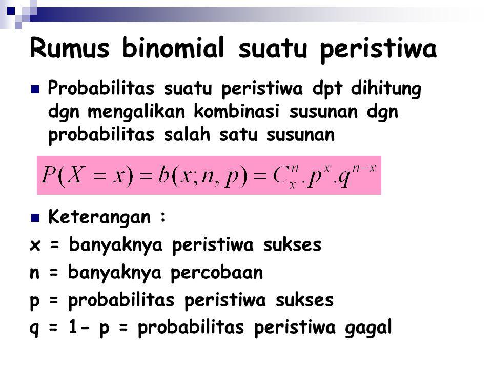 Rumus binomial suatu peristiwa