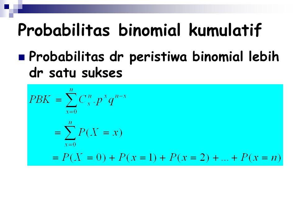 Probabilitas binomial kumulatif