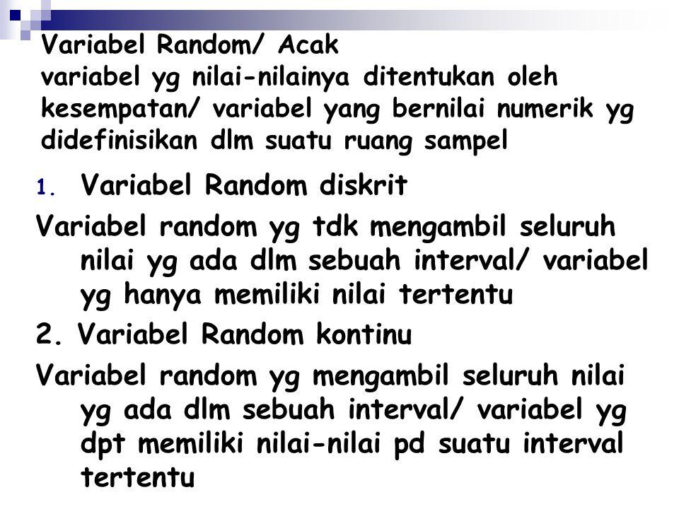 Variabel Random diskrit