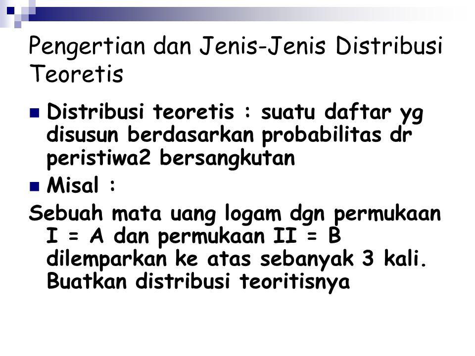 Pengertian dan Jenis-Jenis Distribusi Teoretis