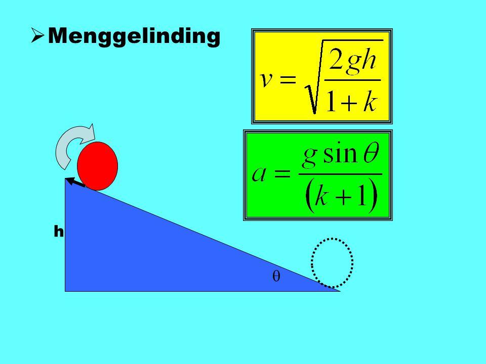 Menggelinding h 