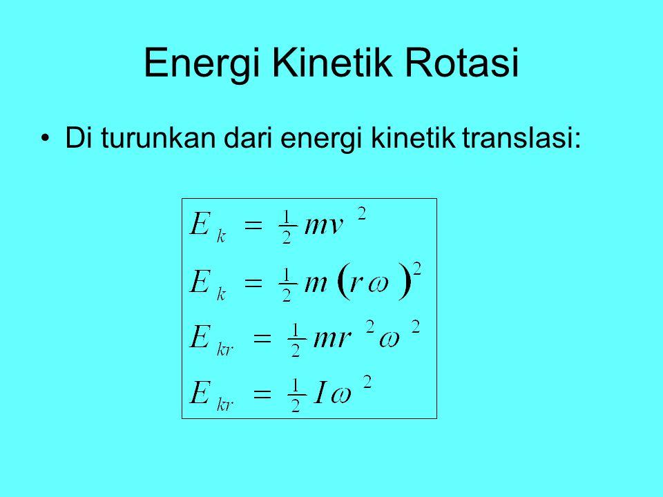 Energi Kinetik Rotasi Di turunkan dari energi kinetik translasi: