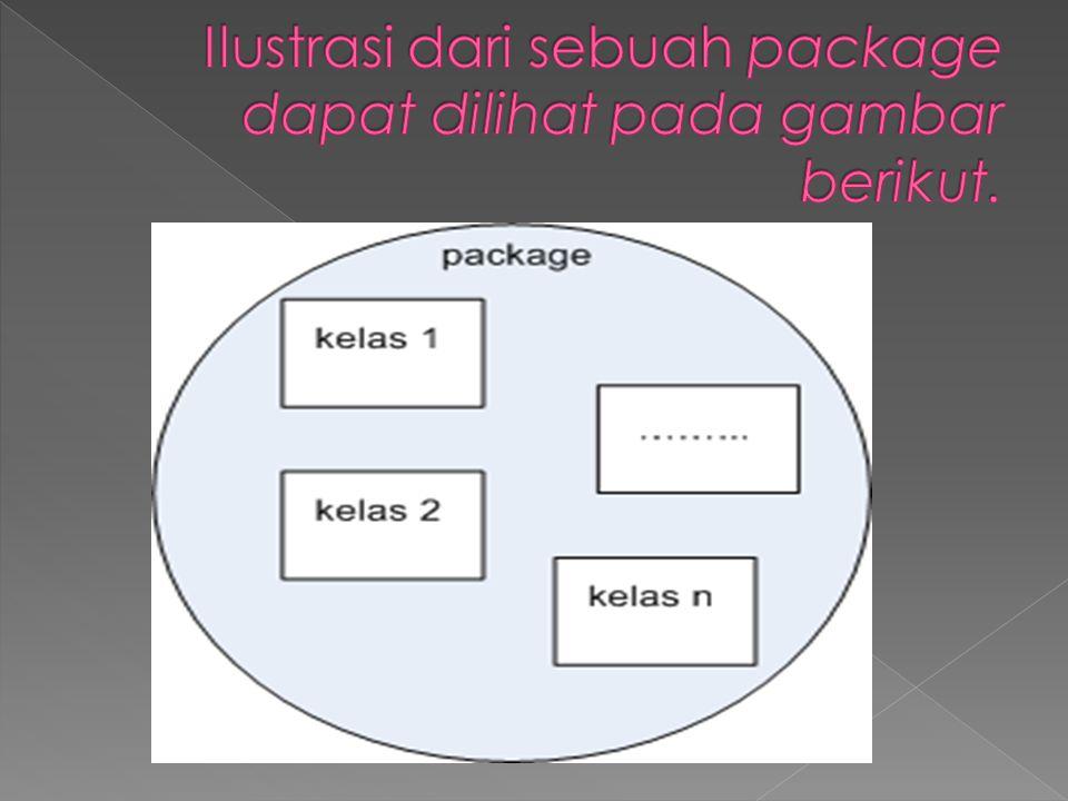 Ilustrasi dari sebuah package dapat dilihat pada gambar berikut.