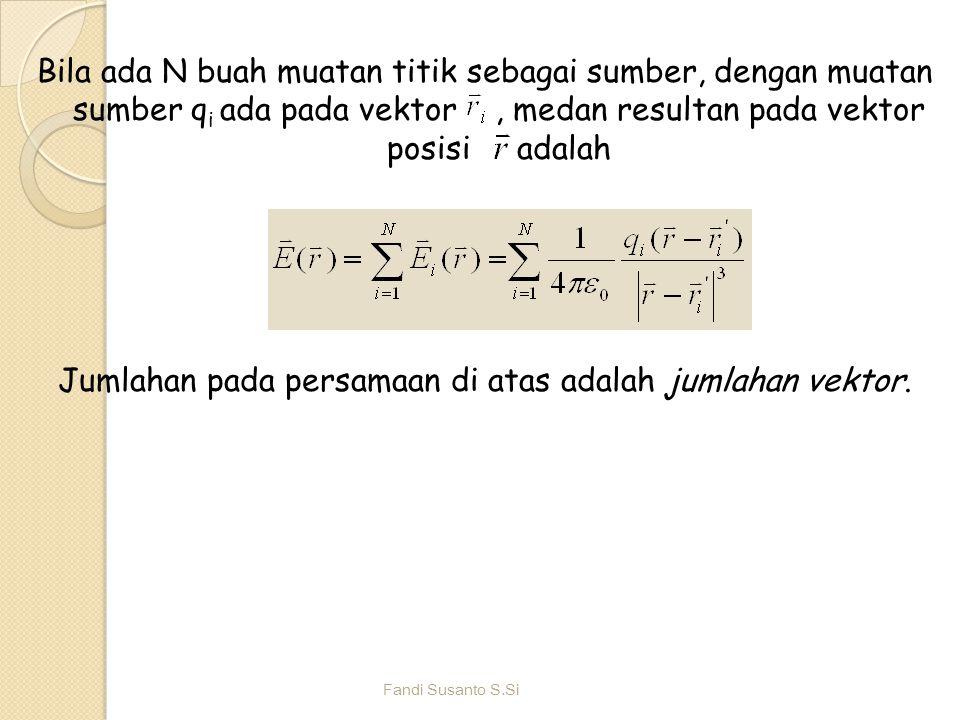 Jumlahan pada persamaan di atas adalah jumlahan vektor.