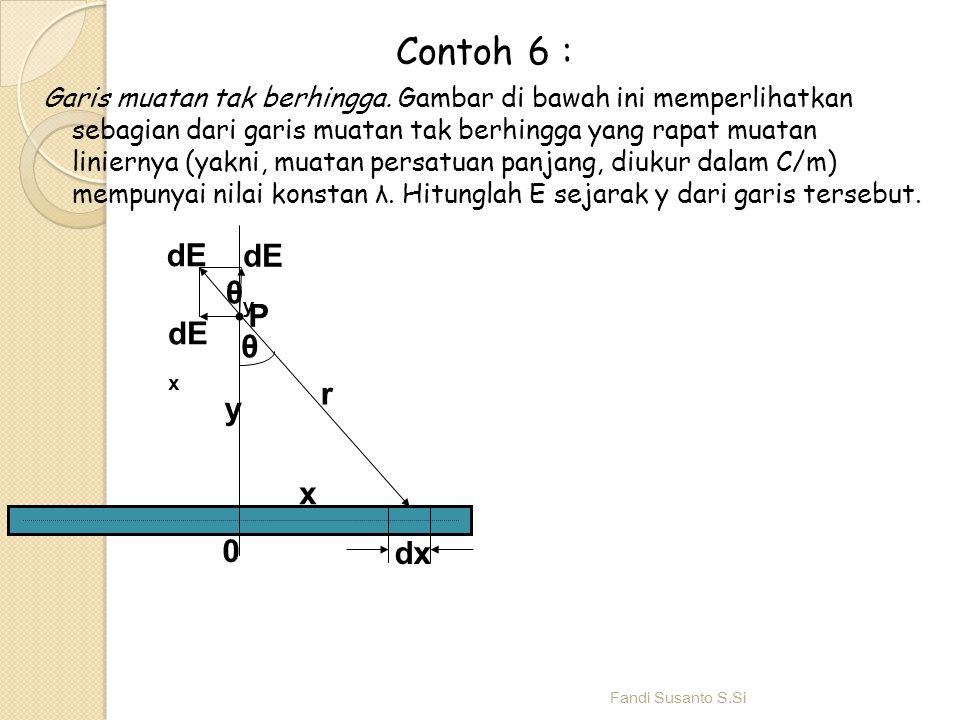 Contoh 6 : dE dEy P dEx θ r y x dx