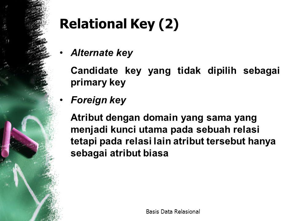 Relational Key (2) Alternate key