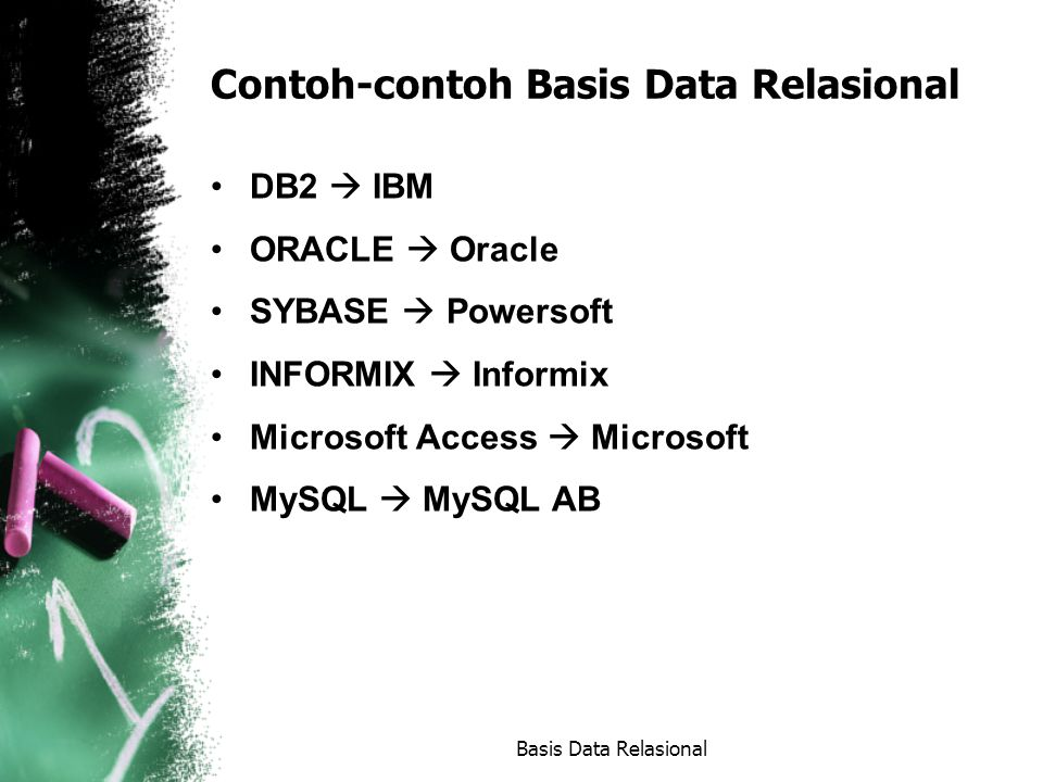 Contoh-contoh Basis Data Relasional