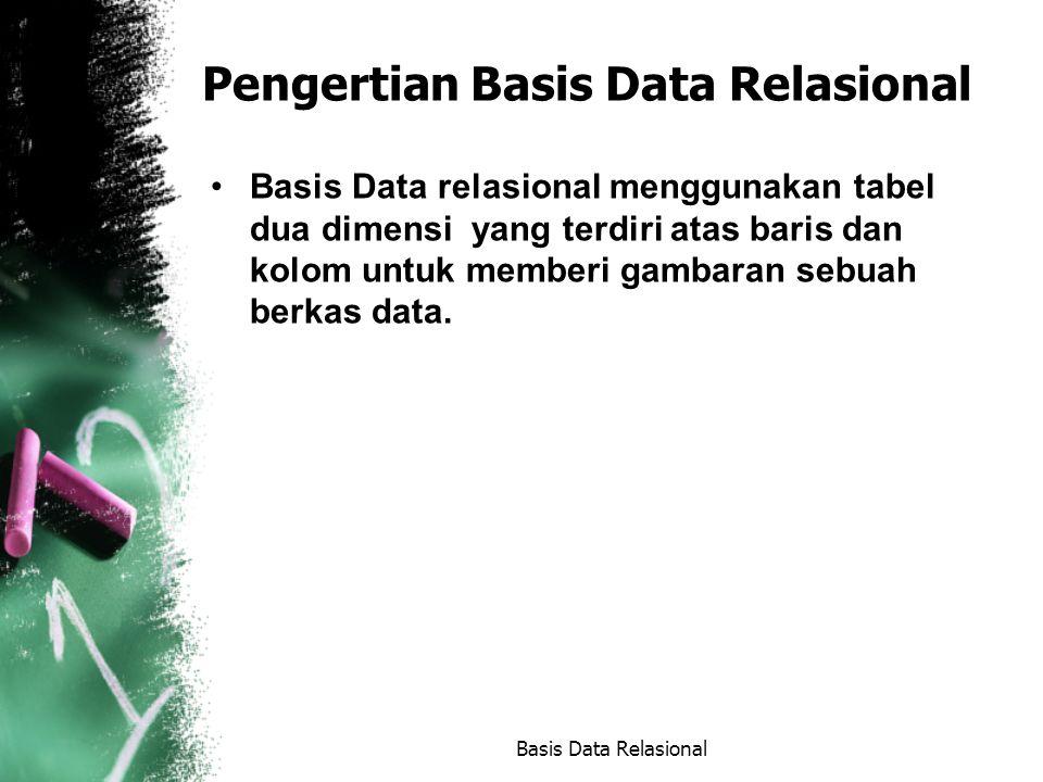 Pengertian Basis Data Relasional