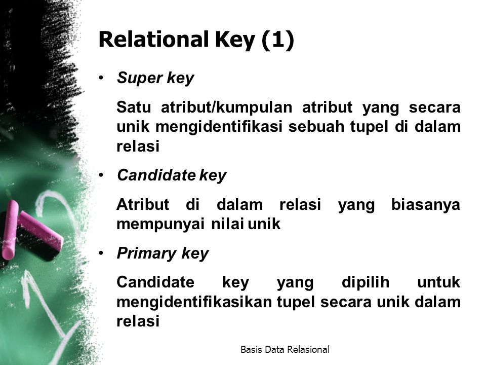 Relational Key (1) Super key