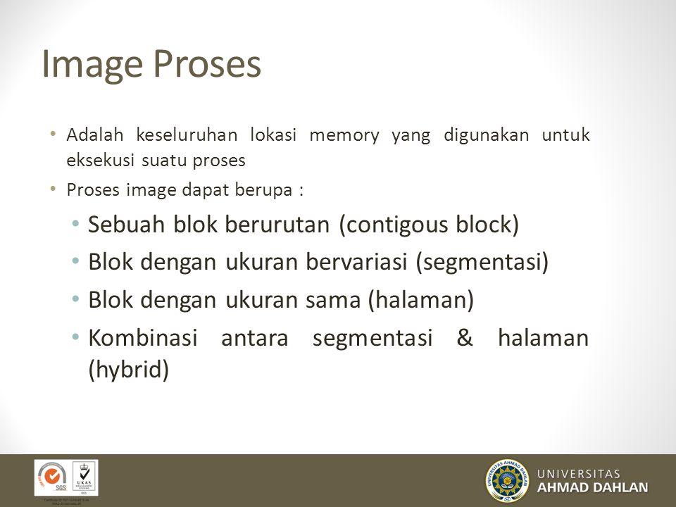 Image Proses Sebuah blok berurutan (contigous block)