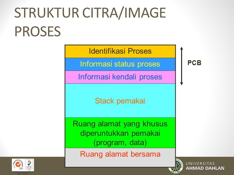 STRUKTUR CITRA/IMAGE PROSES