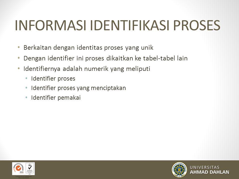 INFORMASI IDENTIFIKASI PROSES