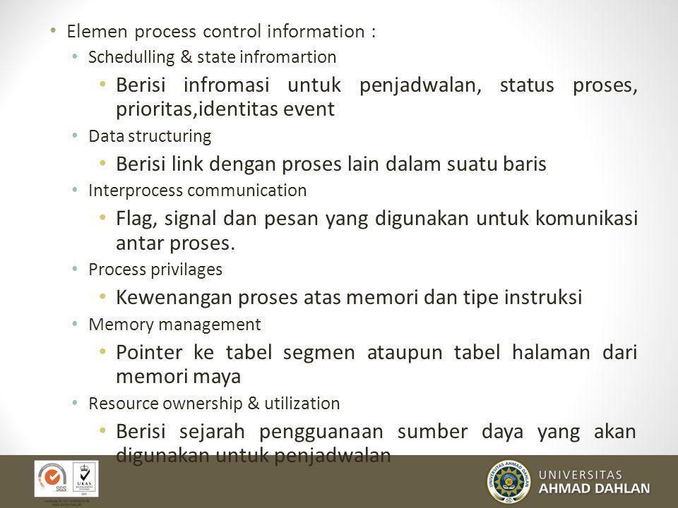 Berisi link dengan proses lain dalam suatu baris