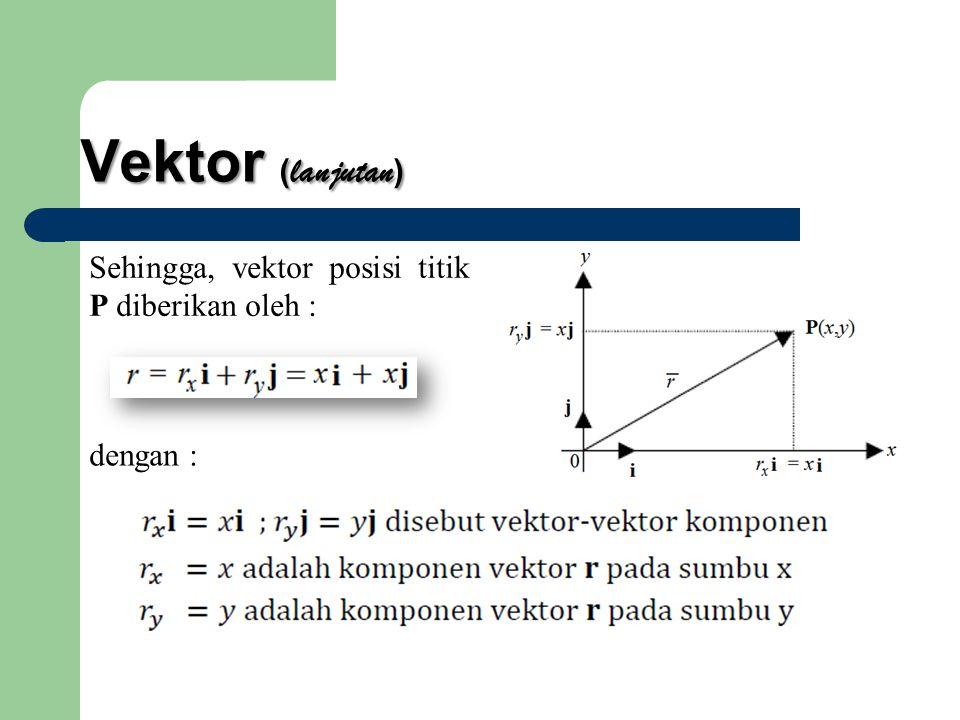 Vektor (lanjutan) Sehingga, vektor posisi titik P diberikan oleh :