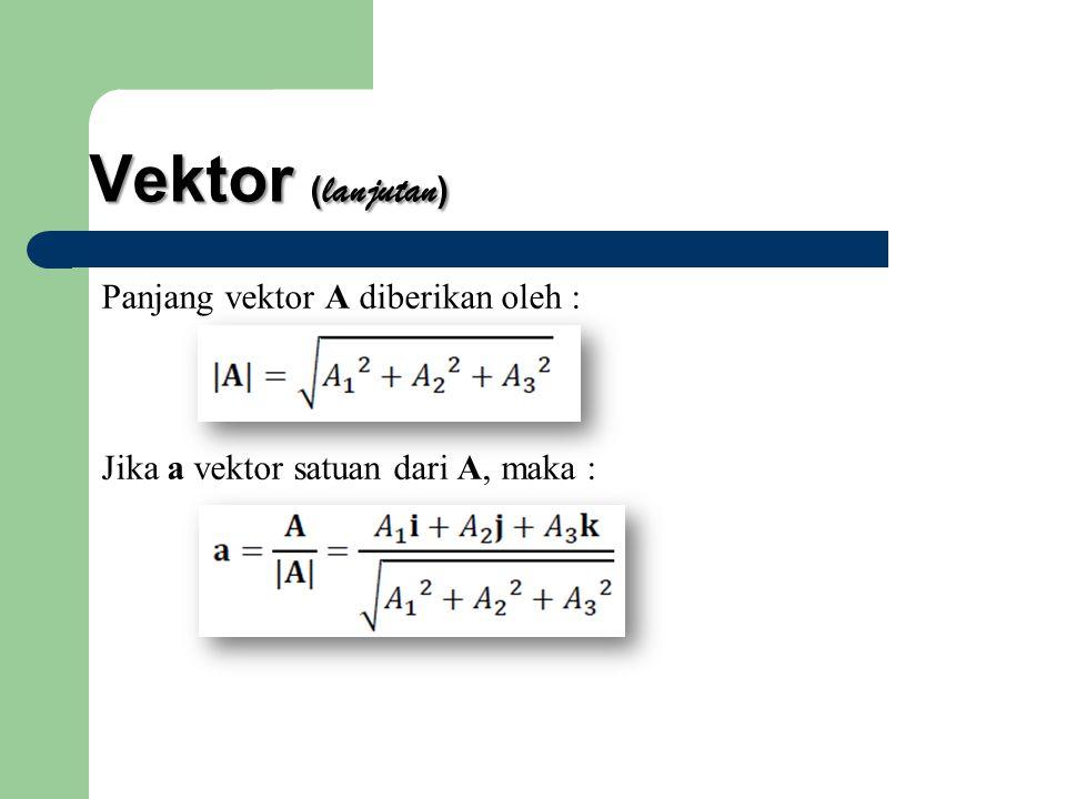 Vektor (lanjutan) Panjang vektor A diberikan oleh :