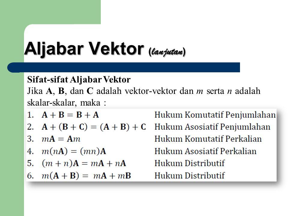 Aljabar Vektor (lanjutan)