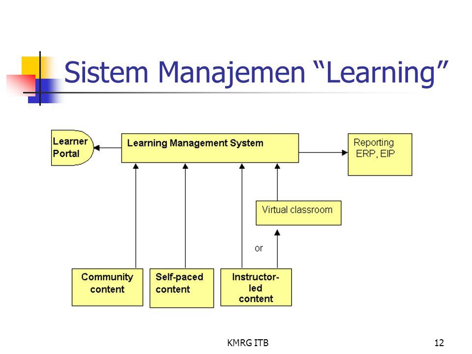 Sistem Manajemen Learning