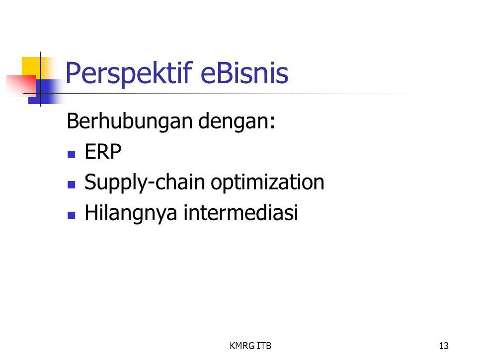 Perspektif eBisnis Berhubungan dengan: ERP Supply-chain optimization