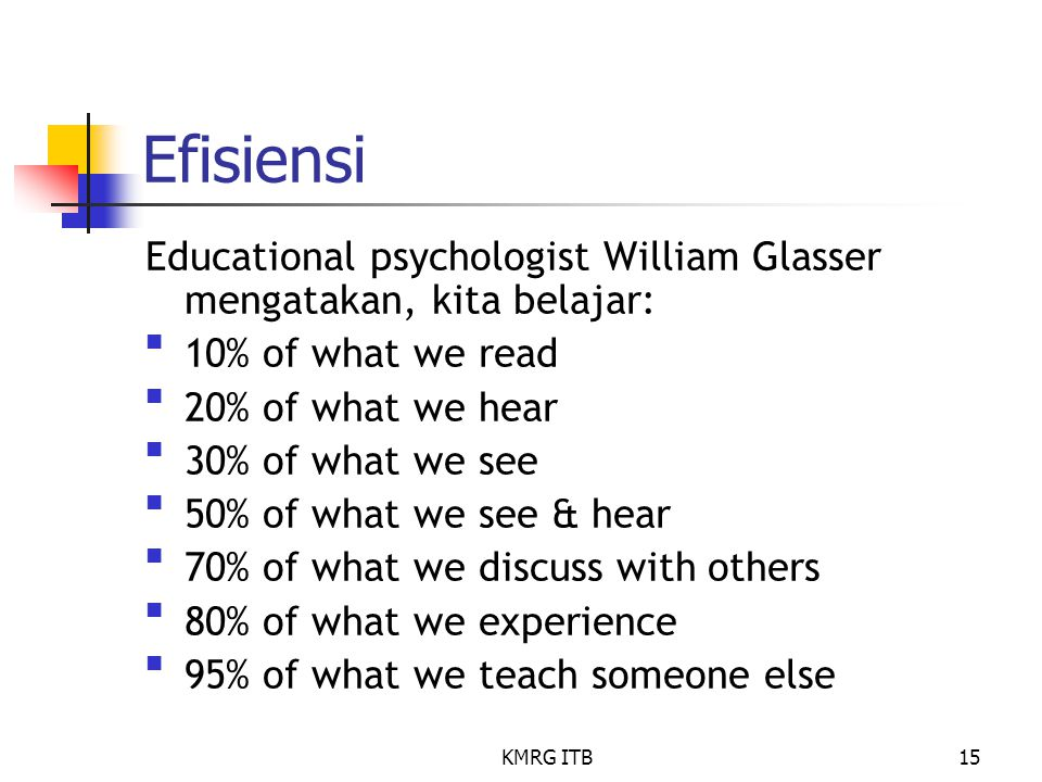 Efisiensi Educational psychologist William Glasser mengatakan, kita belajar: 10% of what we read. 20% of what we hear.