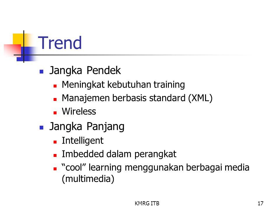 Trend Jangka Pendek Jangka Panjang Meningkat kebutuhan training