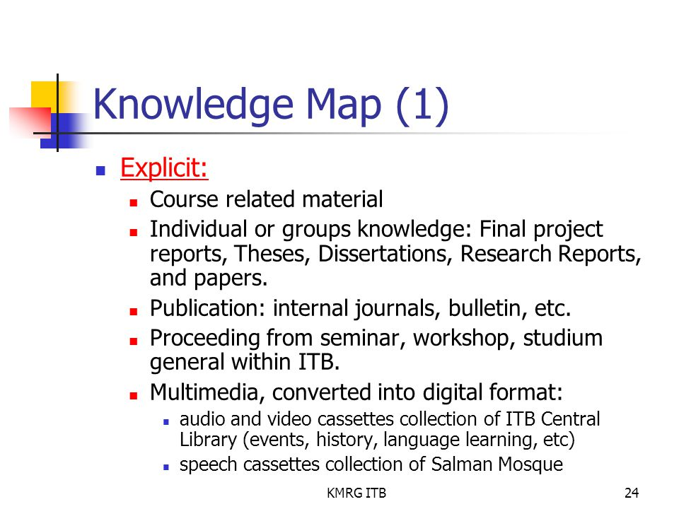 Knowledge Map (1) Explicit: Course related material