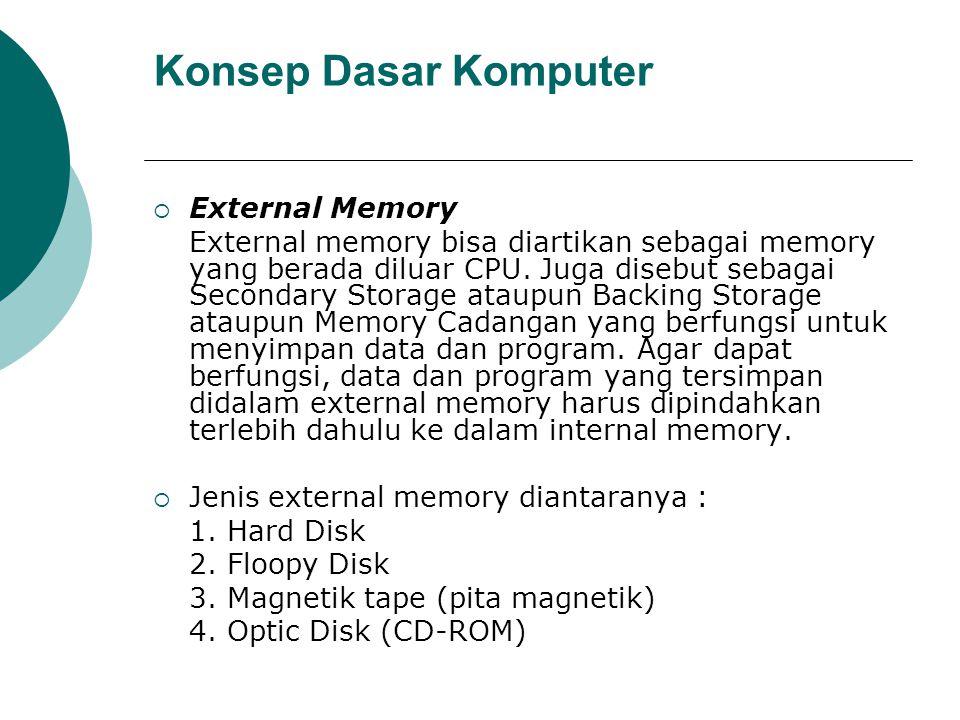 Konsep Dasar Komputer External Memory