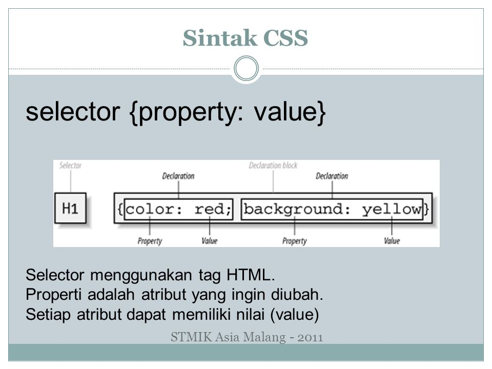 selector {property: value}