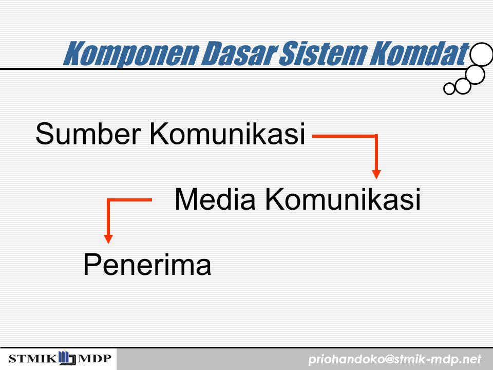 Komponen Dasar Sistem Komdat
