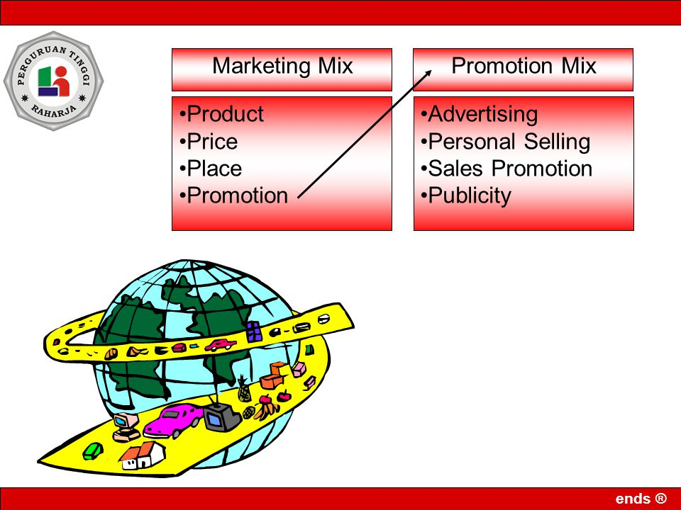 Marketing Mix Promotion Mix. Product. Price. Place. Promotion. Advertising. Personal Selling.
