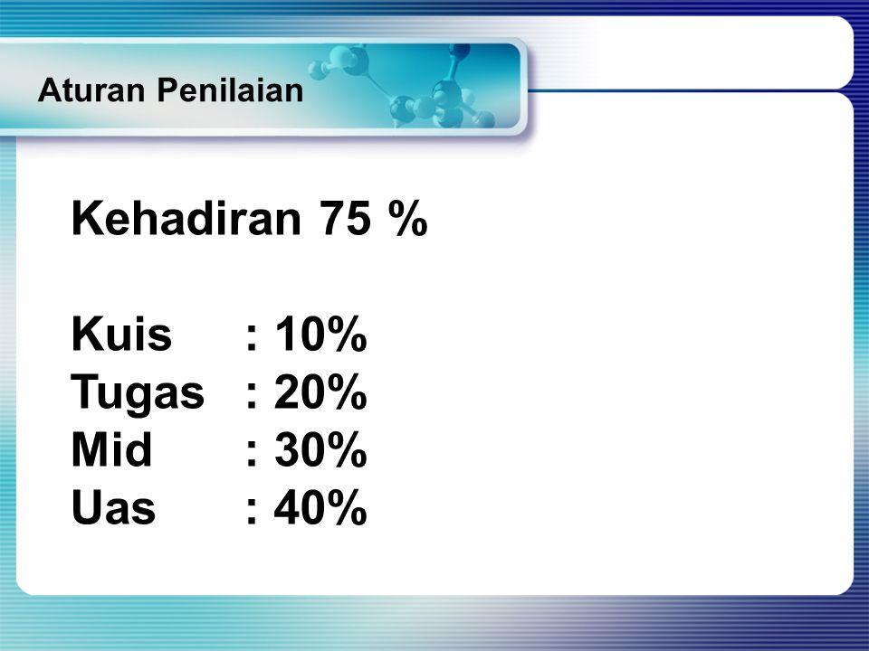 Kehadiran 75 % Kuis : 10% Tugas : 20% Mid : 30% Uas : 40%