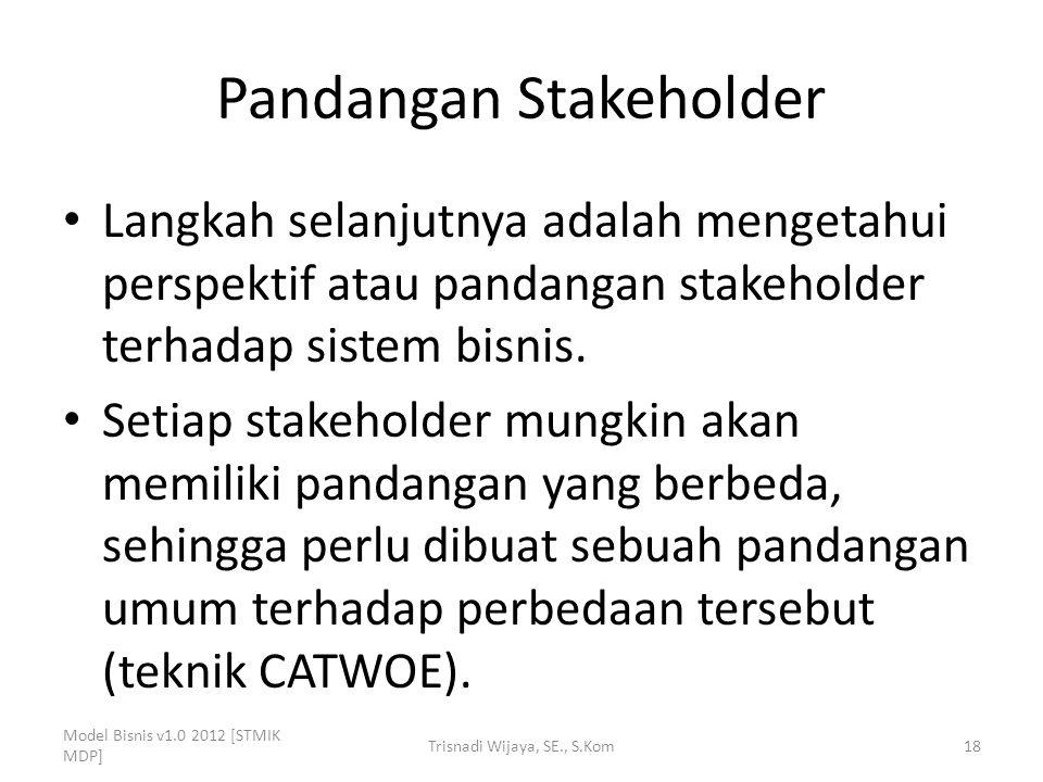 Pandangan Stakeholder