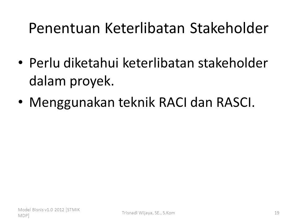 Penentuan Keterlibatan Stakeholder