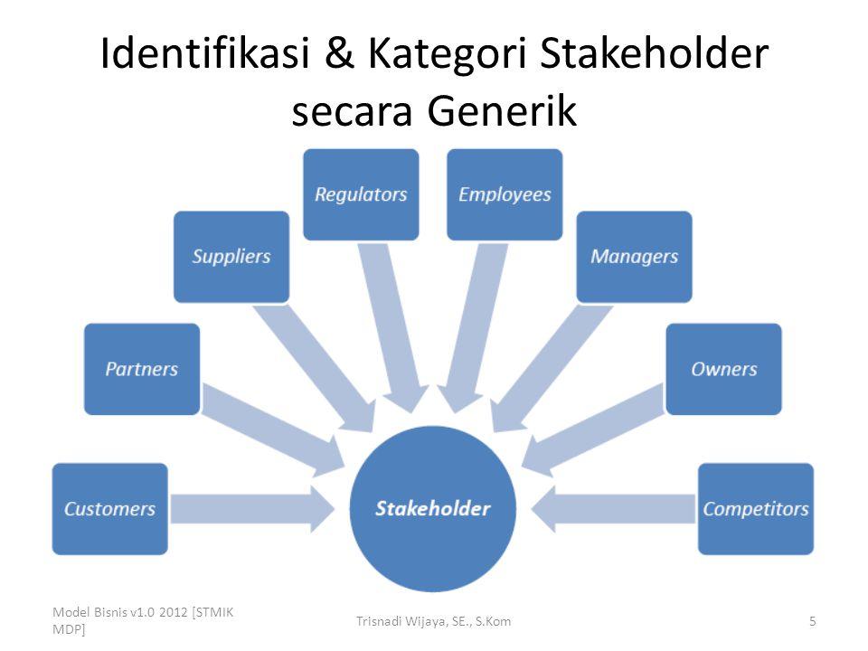 Identifikasi & Kategori Stakeholder secara Generik