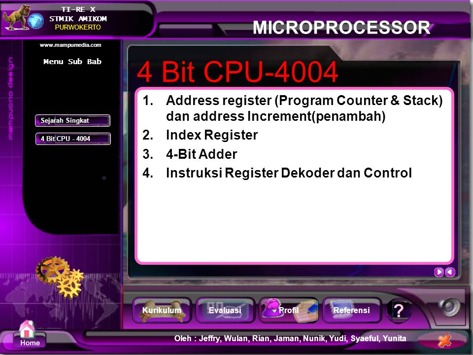 Menu Sub Bab 4 Bit CPU-4004. Address register (Program Counter & Stack) dan address Increment(penambah)