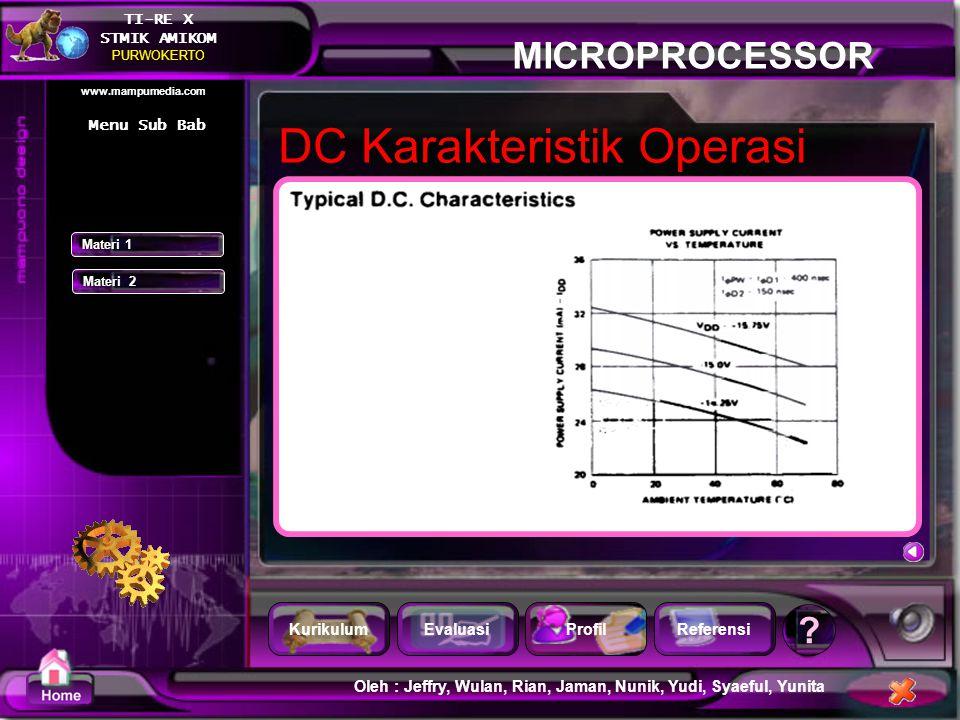 DC Karakteristik Operasi