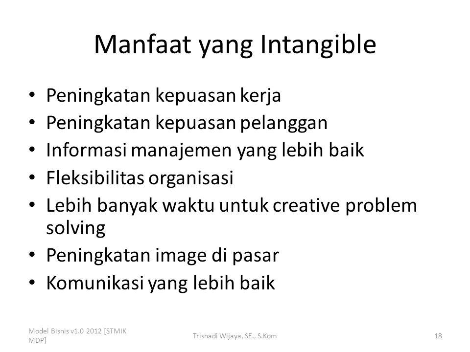 Manfaat yang Intangible