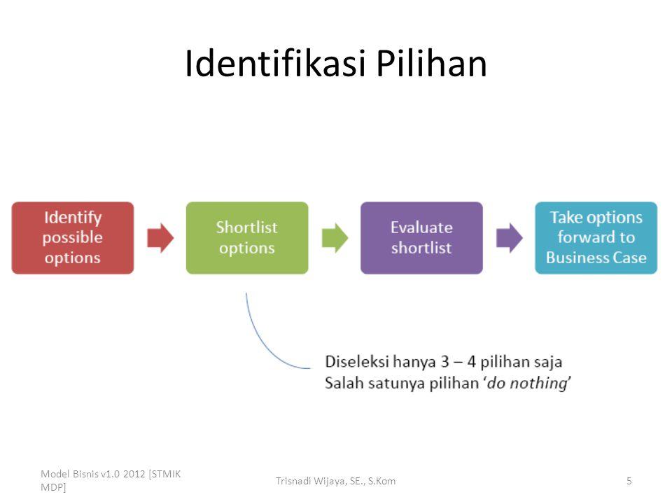 Trisnadi Wijaya, SE., S.Kom