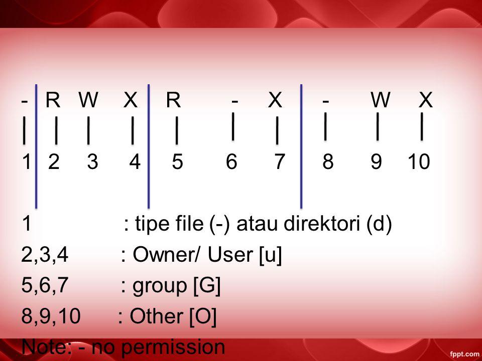 R W X R - X - W X 2 3 4 5 6 7 8 9 10. 1 : tipe file (-) atau direktori (d)