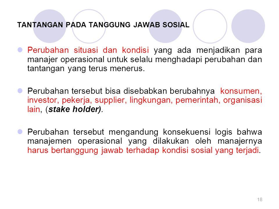 TANTANGAN PADA TANGGUNG JAWAB SOSIAL